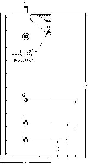 Stainless Steel Storage Diagram